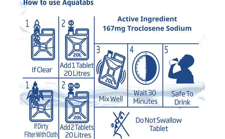 AquaTabs Use Directions