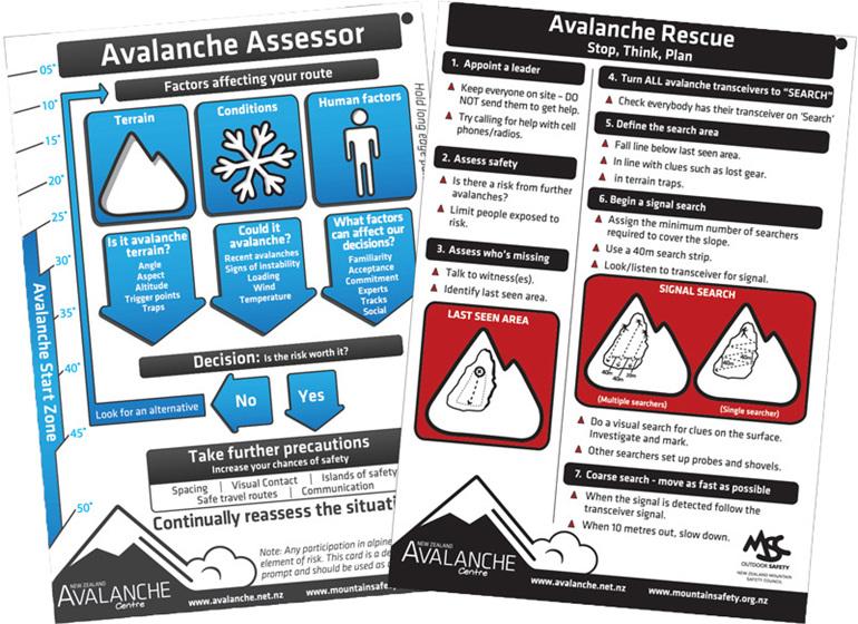 AVCC - Avalanche Card Combo