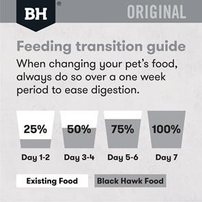 Black Hawk Original Puppy Lamb & Rice