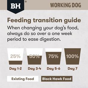 Black Hawk Working Dog Lamb & Beef 20kg