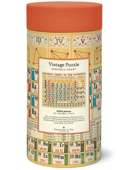 Cavallini 1000 piece Jigsaw Puzzle Periodic Chart Buy at www.puzzlesnz.co.nz