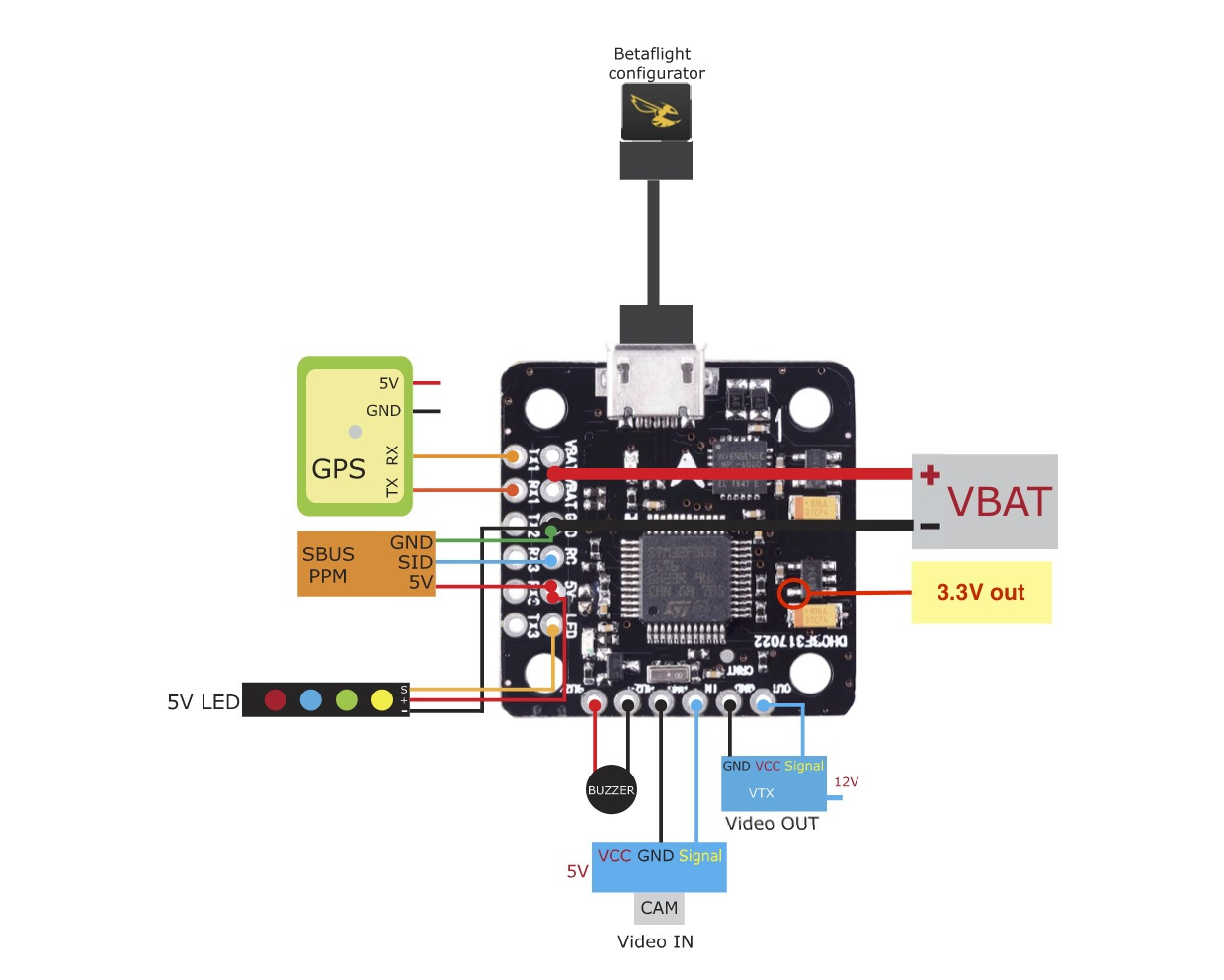 Phantom Camera Wiring Diagram On Schematic Circuit Diagram Of A Drone