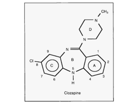 Clozapine Dispensing