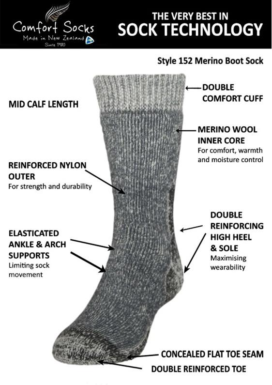 Comfort Socks - Merino Boot Socks