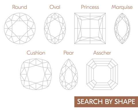 Engagement ring diamond shapes and cuts