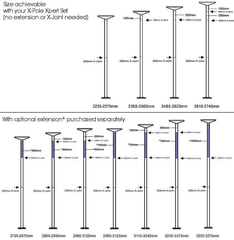 Extensions Chart