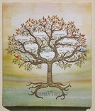 Family Tree - Signing Canvas