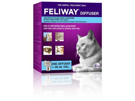 Feliway Diffuser plus Refill