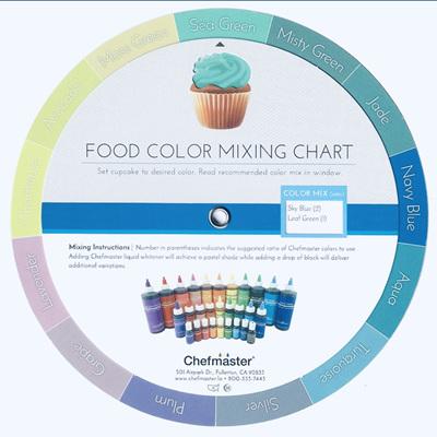 Food Color mixing Wheel