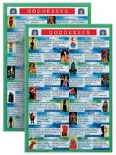 Goddesses Chart