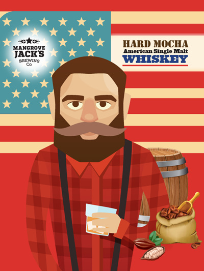 Hard Mocha Whiskey Grain Kit