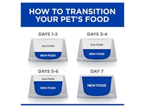 Hill's Prescription Diet c/d Multicare Urinary Care Dry Cat Food