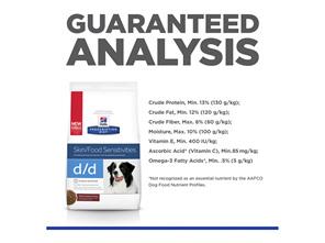Hill's Prescription Diet d/d Skin/ Food Sensitivities Dry Dog Food
