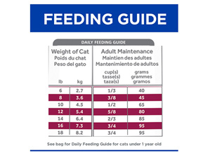 Hill's Prescription Diet i/d Digestive Care Dry Cat Food