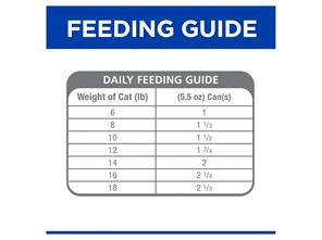 Hill's Prescription Diet k/d Kidney Care Pâté with Chicken Canned Cat Food