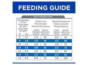 Hill's Prescription Diet m/d GlucoSupport Dry Cat Food