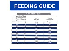 Hill's Prescription Diet z/d Skin/Food Sensitivities Dry Dog Food