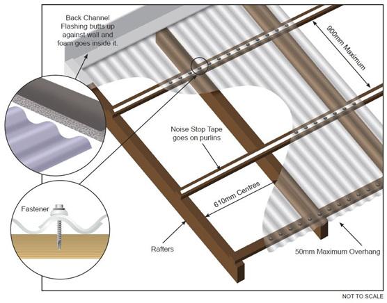 Installation - East Coast Suspended Ceilings