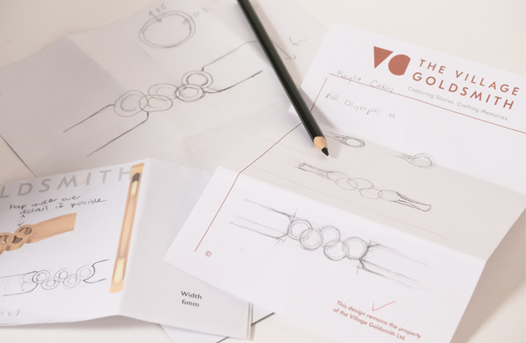 Kayla Imrie Olympic Rings Bangle Design Sketches
