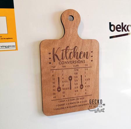 Kitchen Conversion Board - Mini