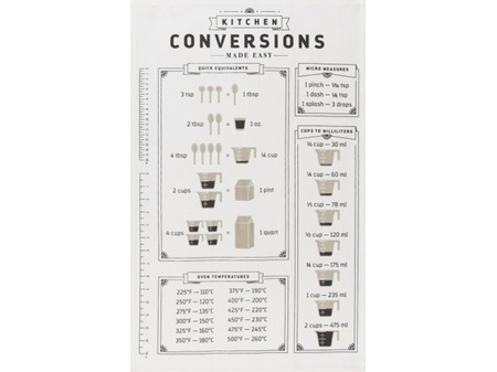 Kitchen Conversions Made Easy Tea Towel