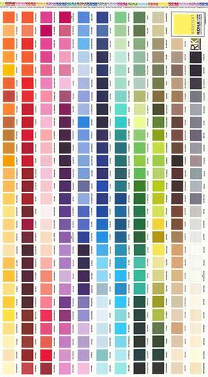 Kona Cotton Colour Chart Panel