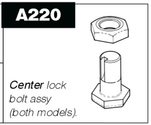 Loppers centre lock bolt
