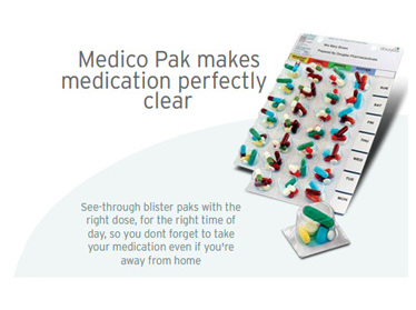 Medicine Blister Packaging