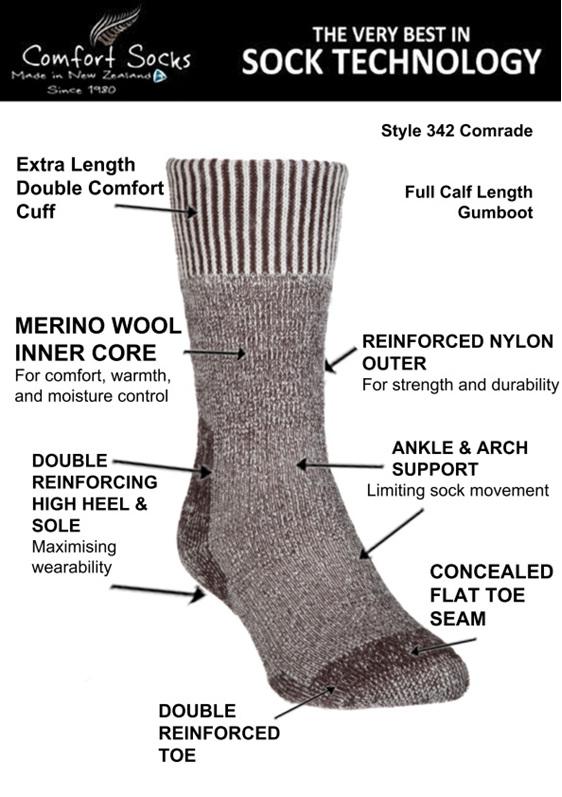 Merino Gumboot socks