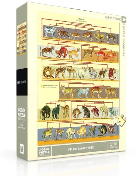 New York Puzzle Company 500 Piece Jigsaw Puzzle:  Feline Family Tree