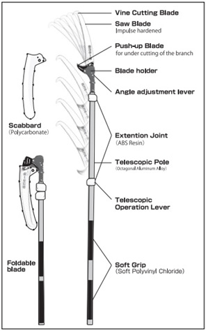 Nishigaki  Super Speed 5 metre telescopic pole saw