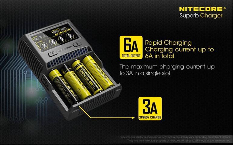 Nitecore SC4 4-Slot Intelligent Charger