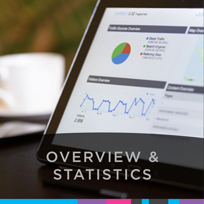 Overview & Statistics