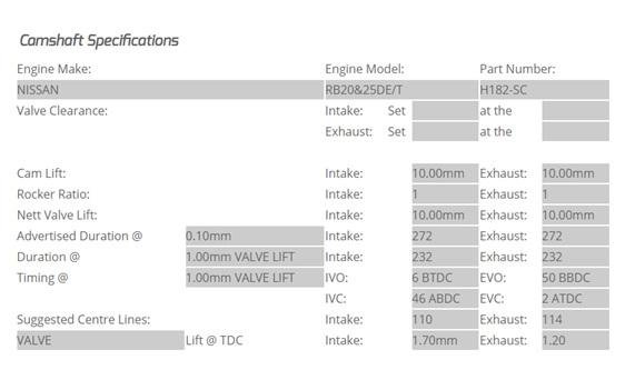RB20 - RB25 DE & DET H182-SC Camshaft set