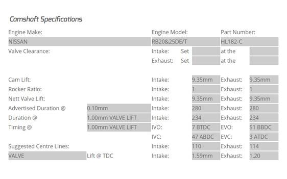 RB20 - RB25 DE & DET HL182-C Camshaft Set