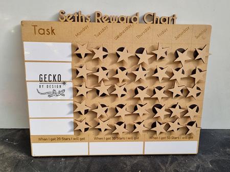 Reward Chart - Seth