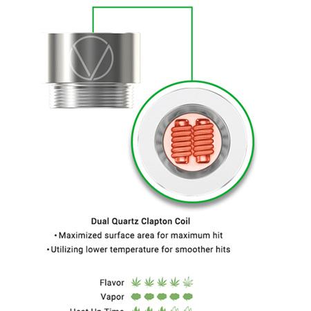 Vivant DAbOX Coil Head - Dual Quartz Clapton Coil