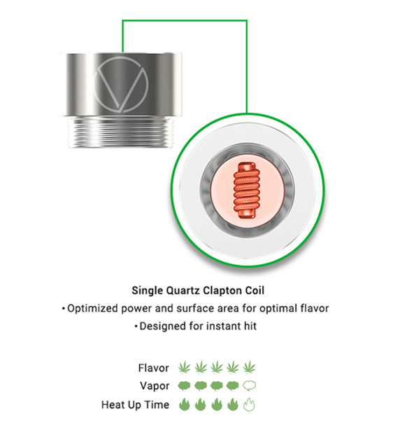 Vivant DAboX Coil Head - Single Quartz Clapton Coil