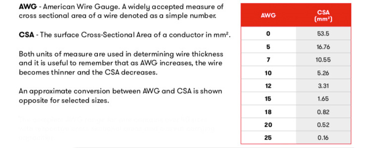 wire sizes